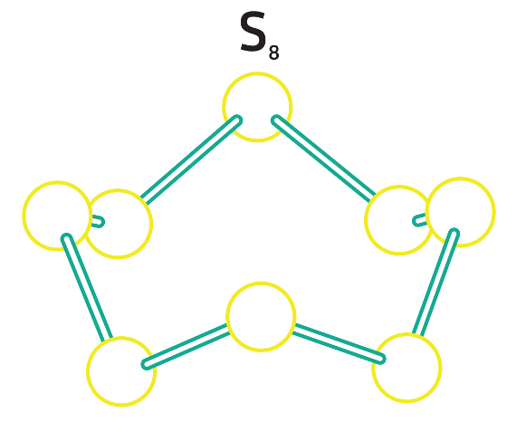 Veja a representação da estrutura do S8