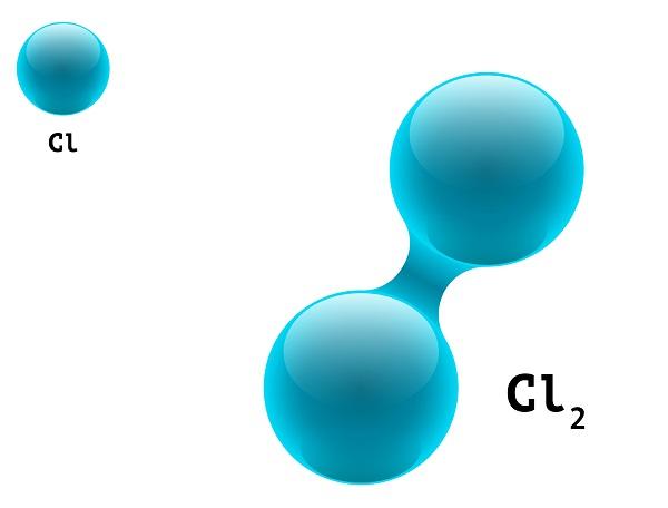 Representação de uma molécula biatômica de cloro.