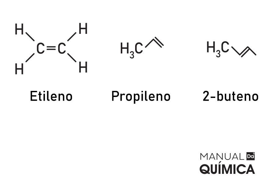 Fórmulas estruturais de três moléculas diferentes da função alceno.