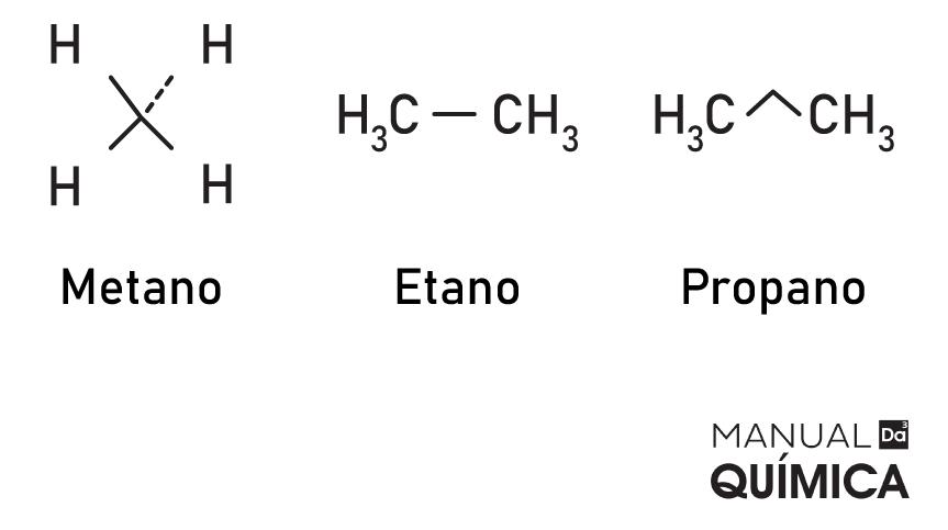 Fórmulas estruturais de três diferentes moléculas da função alcano.
