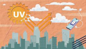 Podcast sobre ação do protetor solar