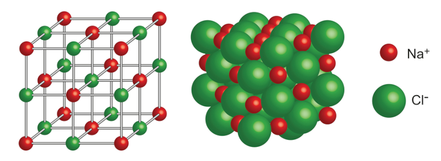 Representação da estrutura cristalina do cloreto de sódio.