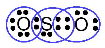 Representação da ligação entre oxigênio e enxofre, com os elétrons, a fim de formar o dióxido de enxofre.