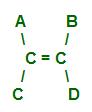 Na estrutura, temos dois carbonos com ligantes diferentes entre si
