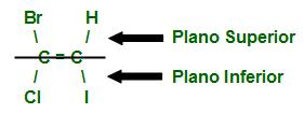 Plano delimitando ligantes da região inferior e superior da molécula