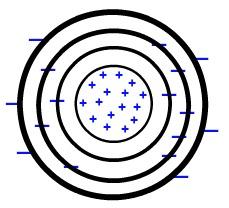 Átomo neutro do enxofre