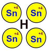Exemplo de representação de um hidreto intersticial