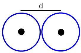 A média da distância entre os núcleos é denominada de raio atômico