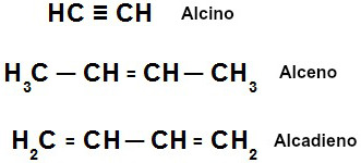 Fórmulas estruturas de alceno, alcino e alcadieno