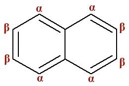 Posições alfa e beta no naftaleno