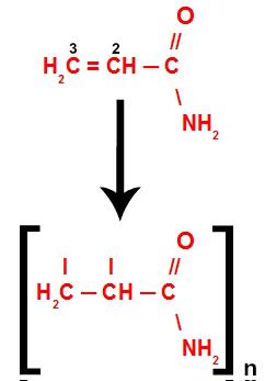 Quebra da ligação pi na acrilamida e consequente formação da poliacrilamida