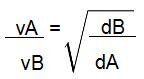 Fórmula da lei de Graham relacionada com a densidade