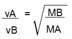 Fórmula da lei de Graham relacionada com a massa molar
