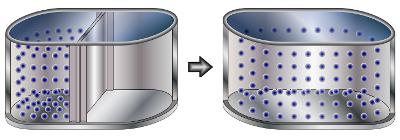 Representação das partículas gasosas em difusão