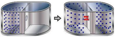 Representação das partículas gasosas em efusão