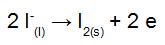 Equação de oxidação