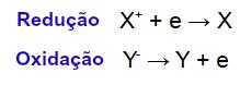 Equações de redução e oxidação