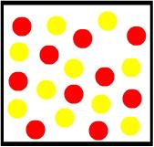 Mistura formada pelos gases A (amarelo) e B (vermelho) em um recipiente