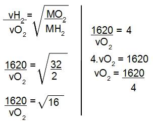 Cálculo da velocidade de difusão do oxigênio