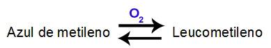 """Equilíbrio químico presente no experimento """"a garrafa azul"""""""