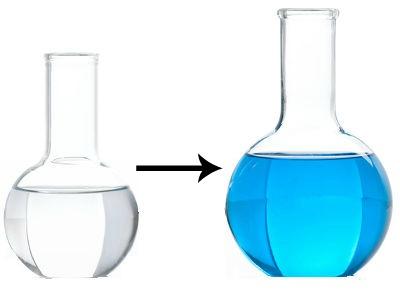 Resultado final do experimento da garrafa azul