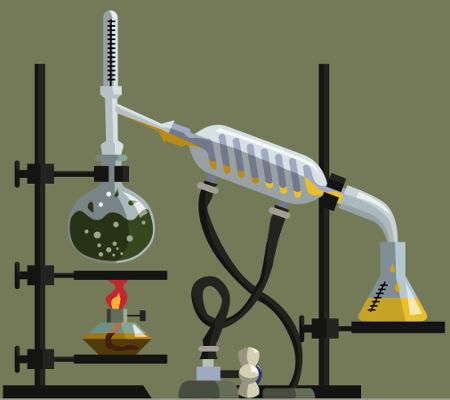Representação dos equipamentos para destilação simples montados