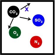 Recipiente contendo uma mistura gasosa com CO2