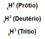 Representação de isótopos do Hidrogênio