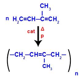 Equação de formação da borracha natural