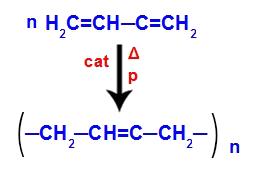Equação de formação do polibut-1,3-dieno