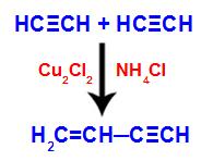 Equação de formação do vinilacetileno