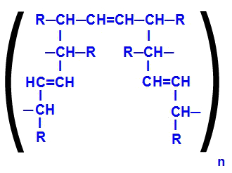 União de monômeros formados por alcadienos conjugados