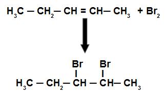Equação simplificada da halogenação do licopeno