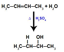 Equação geral de uma reação de hidratação em alcenos
