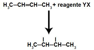 Representação do rompimento da ligação pi existente em um alceno