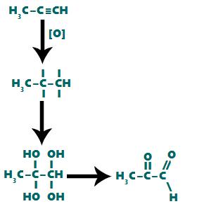 Equação que representa a oxidação branda no alcino