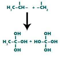 Formação de hidroxilas na oxidação branda do alceno