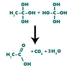 Produtos formados após a formação de moléculas de água a partir das hidroxilas