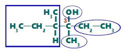 Demarcação de cada um dos ligantes do carbono 3 da cadeia