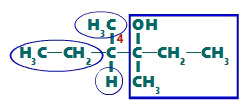 Demarcação de cada um dos ligantes do carbono 4 da cadeia