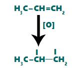 Representação da quebra da ligação pi em um alceno