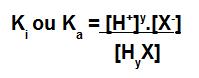 Expressão da constante de ionização para um ácido