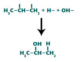Formação do novo composto após a hidratação de um alceno