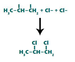 Formação do composto após a halogenação de um alceno