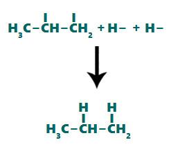 Formação do composto saturado após a hidrogenação de um alceno