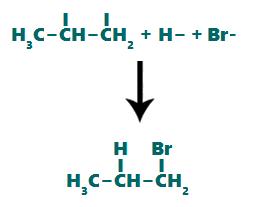 Formação do novo composto após a adição em um alceno com o ácido bromídrico (HBr)