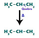 Rompimento da ligação pi em um alceno qualquer