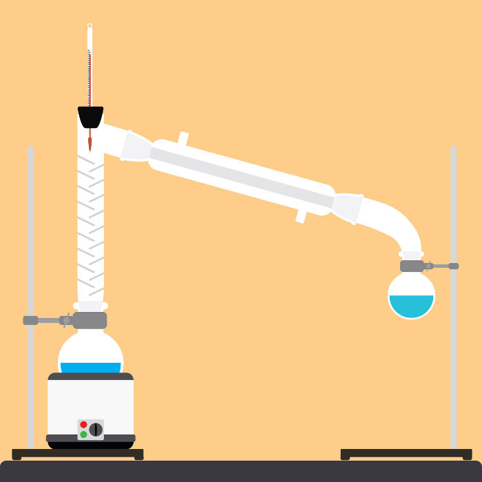 Esquematização do sistema de destilação fracionada