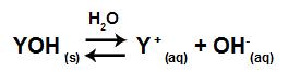 Equação representando a dissociação de uma base