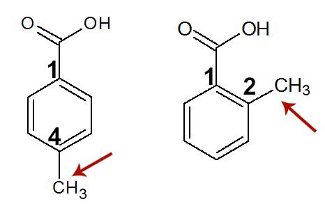 Ácidos carboxílicos que apresentam isomeria de posição